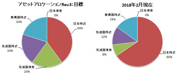 f:id:yutori1oku:20180224112008p:plain