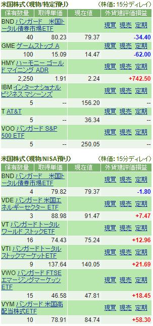 f:id:yutori1oku:20180321103312p:plain