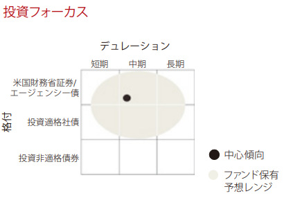 f:id:yutori1oku:20180408195347p:plain