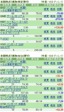 f:id:yutori1oku:20180421115921p:plain