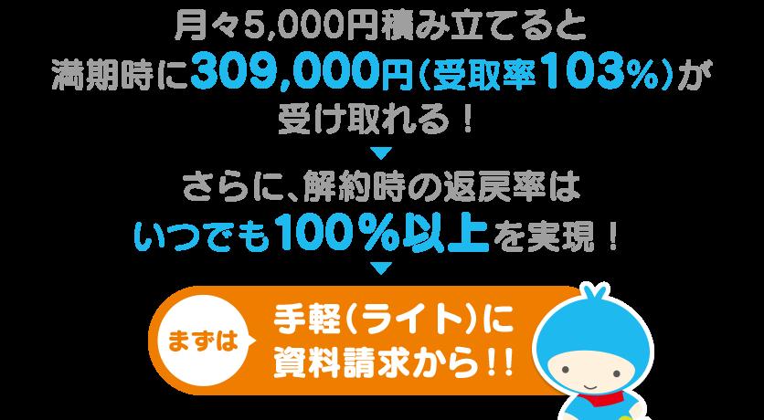 f:id:yutori1oku:20180428072607p:plain