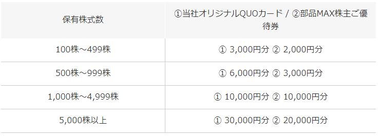f:id:yutori1oku:20180504100833p:plain