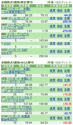 f:id:yutori1oku:20180526103707p:plain