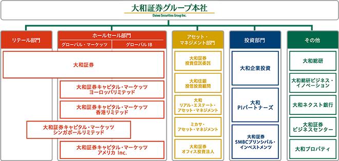f:id:yutori1oku:20180603093957p:plain