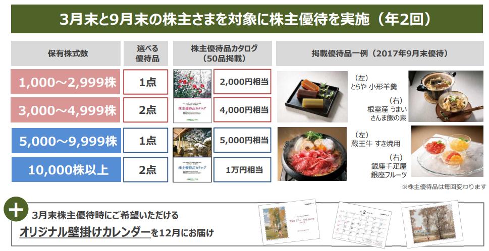 f:id:yutori1oku:20180603100346p:plain
