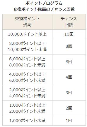 f:id:yutori1oku:20180603103649p:plain