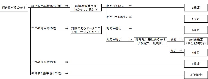 f:id:yutori1oku:20180610130717p:plain