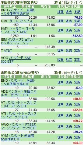 f:id:yutori1oku:20180616112523p:plain