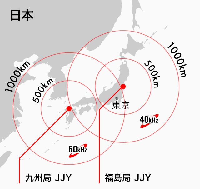 f:id:yutori1oku:20180627220839p:plain