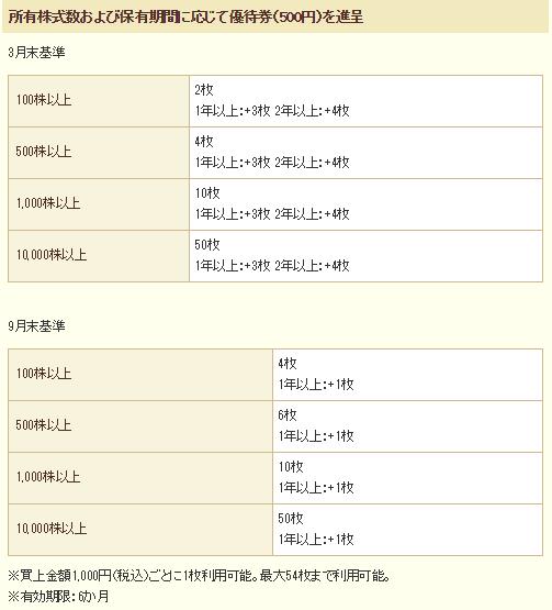 f:id:yutori1oku:20180708103654p:plain