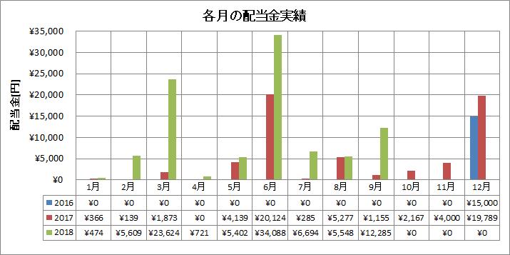 f:id:yutori1oku:20180927022808p:plain
