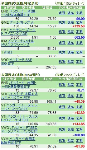 f:id:yutori1oku:20180929110400p:plain