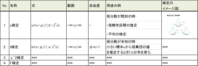 f:id:yutori1oku:20180930123055p:plain