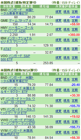 f:id:yutori1oku:20181020211052p:plain