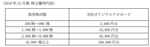 f:id:yutori1oku:20181020221256p:plain