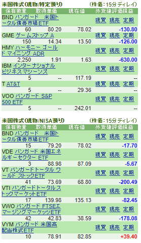 f:id:yutori1oku:20181125094955p:plain