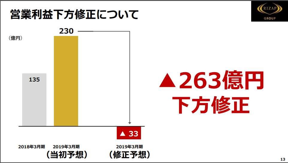 f:id:yutori1oku:20181216210906p:plain