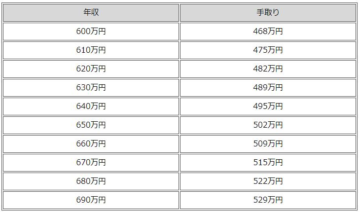 f:id:yutori1oku:20181228111002p:plain