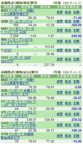 f:id:yutori1oku:20181230151829p:plain