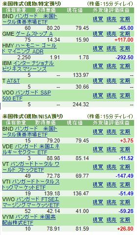 f:id:yutori1oku:20190127204847p:plain