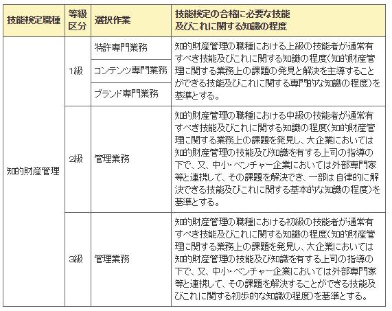 f:id:yutori1oku:20190209104550p:plain