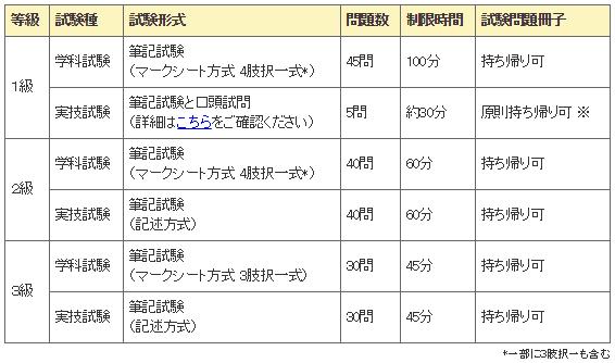 f:id:yutori1oku:20190209113502p:plain