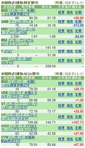 f:id:yutori1oku:20190331215615p:plain