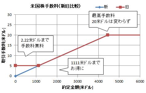 f:id:yutori1oku:20190713085902p:plain