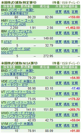 f:id:yutori1oku:20190721121028p:plain