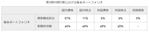 f:id:yutori1oku:20190804103731p:plain