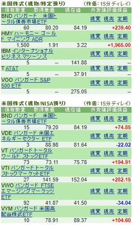 f:id:yutori1oku:20190921223853p:plain