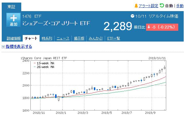 f:id:yutori1oku:20191012094606p:plain