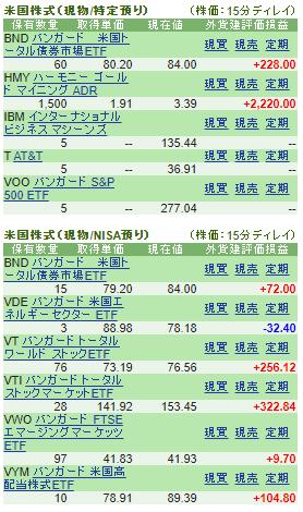 f:id:yutori1oku:20191027111835p:plain