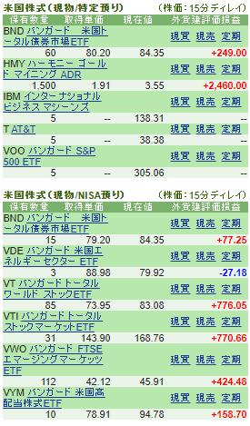 f:id:yutori1oku:20200119113533p:plain