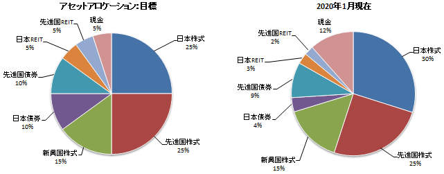f:id:yutori1oku:20200119114341p:plain