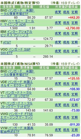 f:id:yutori1oku:20200426135319p:plain
