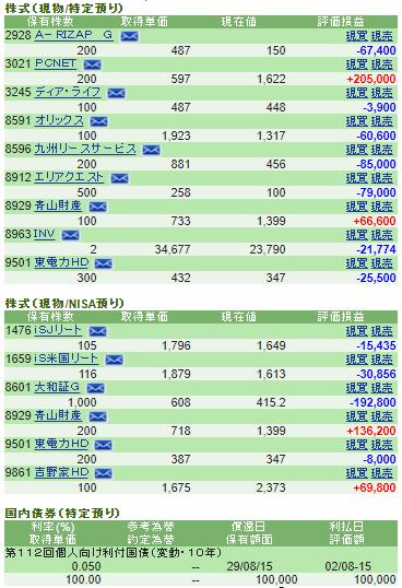 f:id:yutori1oku:20200524093743p:plain