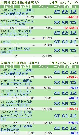 f:id:yutori1oku:20200524094101p:plain