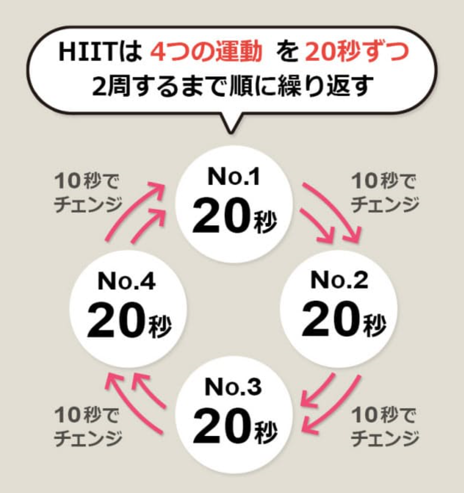 f:id:yutori_blogger:20181215130728p:plain