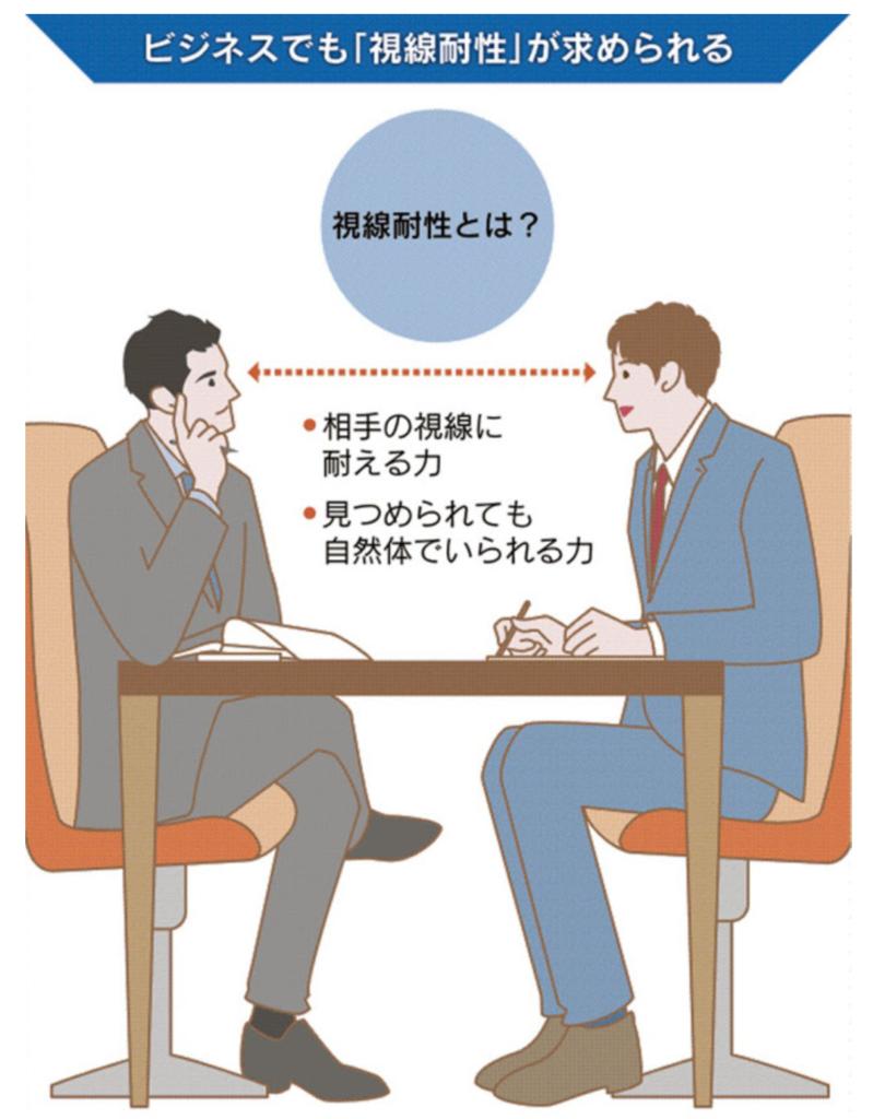 f:id:yutori_blogger:20181216211417p:plain