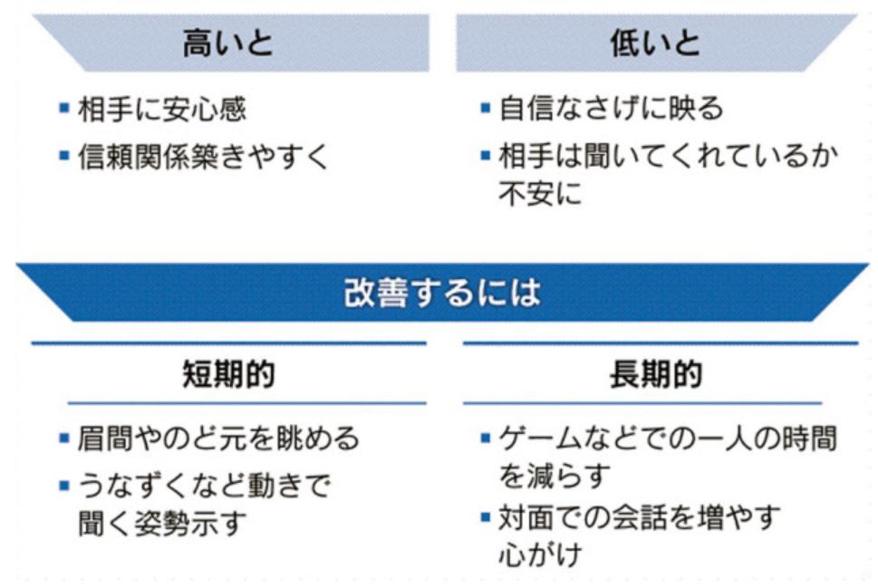 f:id:yutori_blogger:20181216211439p:plain
