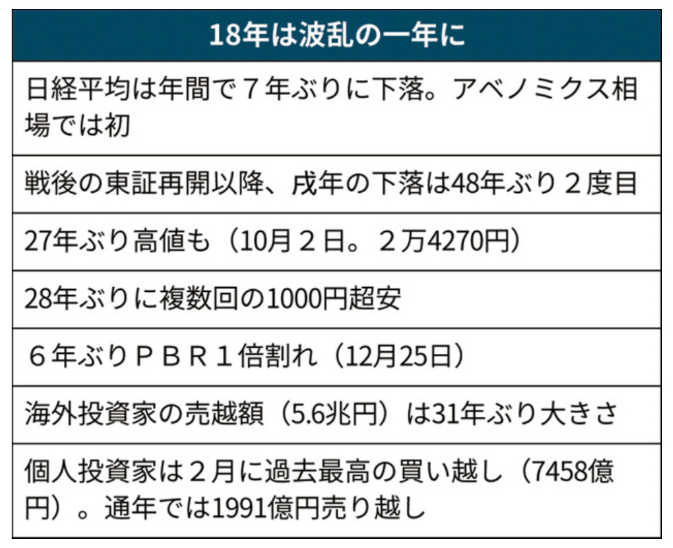 f:id:yutori_blogger:20181228184332p:plain