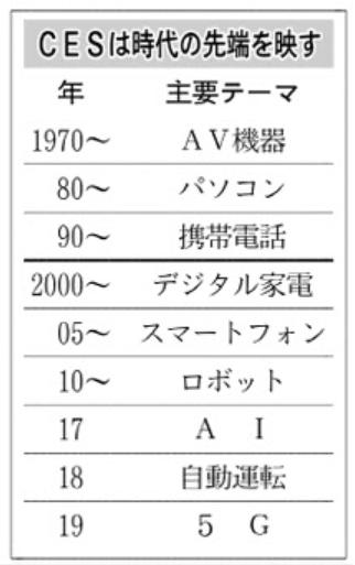 f:id:yutori_blogger:20190113210819p:plain