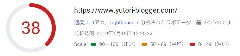 f:id:yutori_blogger:20190119124649p:plain