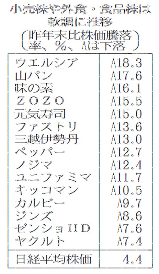 f:id:yutori_blogger:20190216182357p:plain