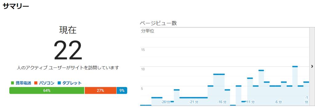 f:id:yutori_blogger:20190306183625p:plain