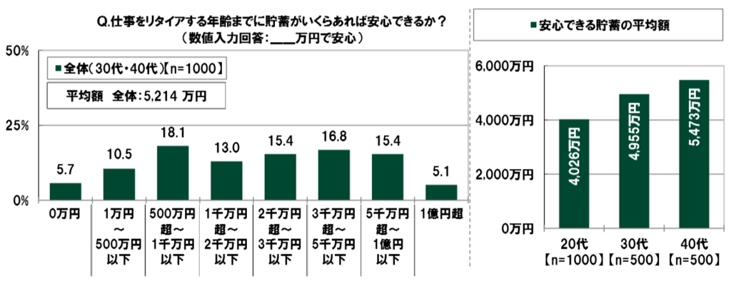 f:id:yutori_blogger:20190312183050p:plain