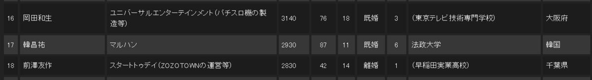 f:id:yutori_blogger:20190314184238p:plain