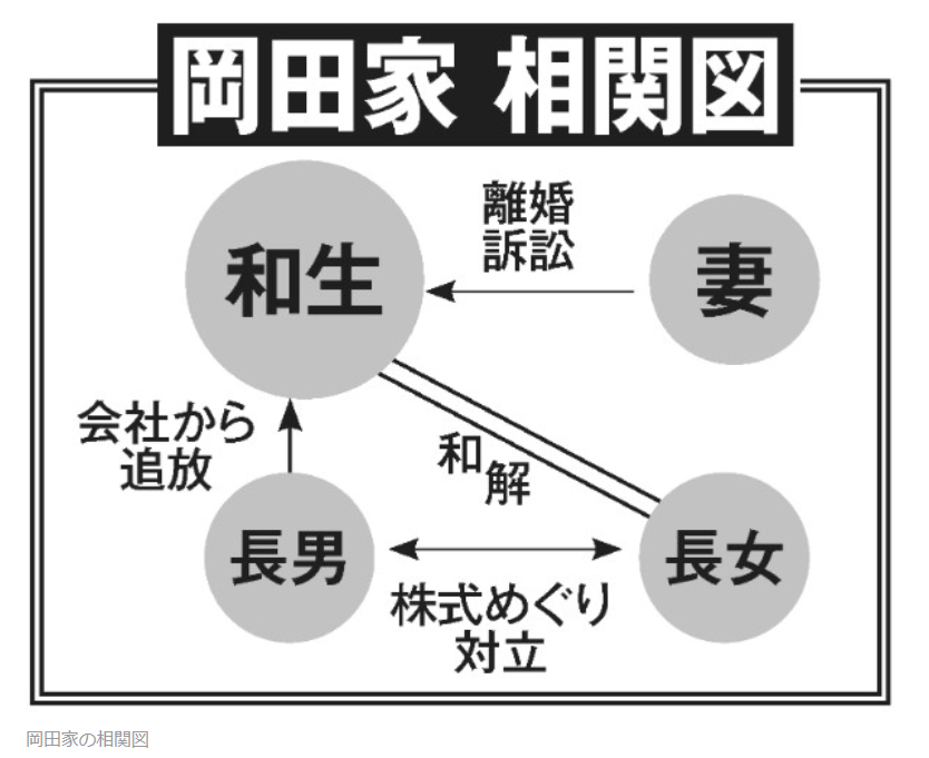 f:id:yutori_blogger:20190314195147p:plain
