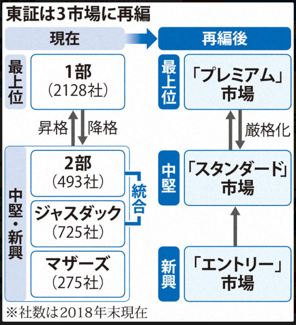 f:id:yutori_blogger:20190315215722p:plain